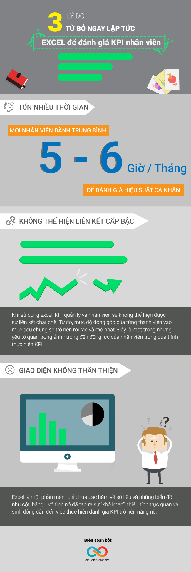 Infographic-3 ly do de tu bo excel